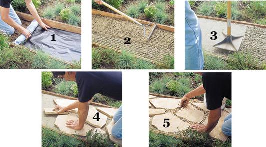 Дорожка из щебня своими руками: фото, видео инструкция