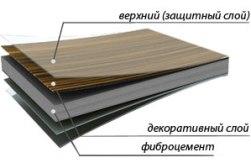 Конструктивные особенности панелей для фасадов
