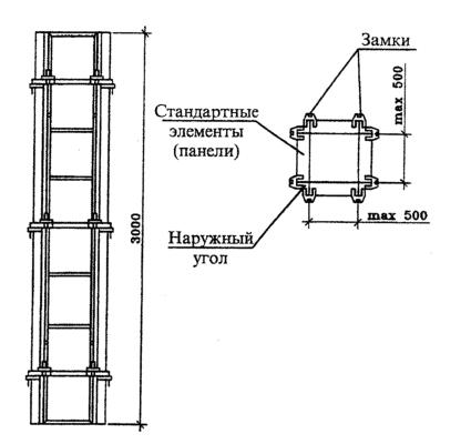 Схема металлической опалубки