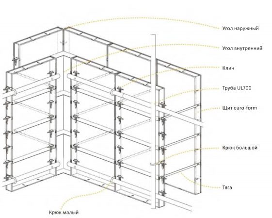 Схема стальной опалубки